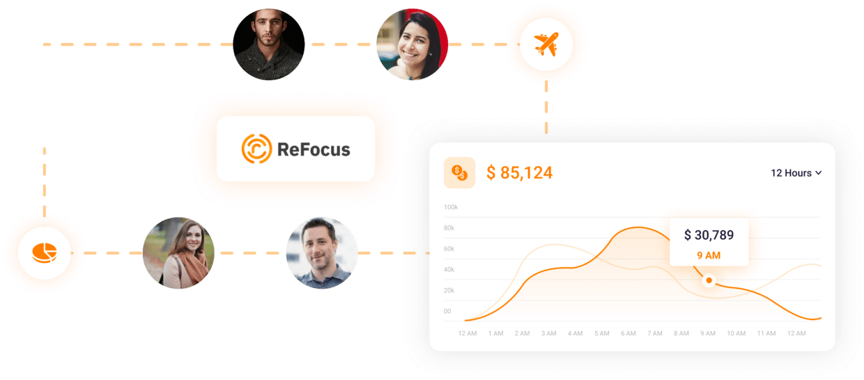 ReFocus AI is the business application for sales professionals